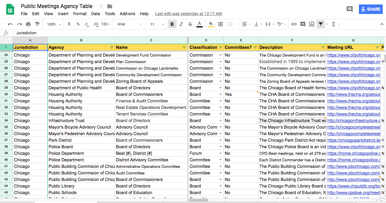 Google Sheets example